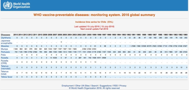 imagen-who-vaccination-prevenible-diseases