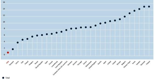 investigadores-OECD2