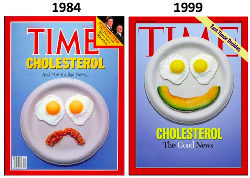 Time-magazine-cholesterol-covers